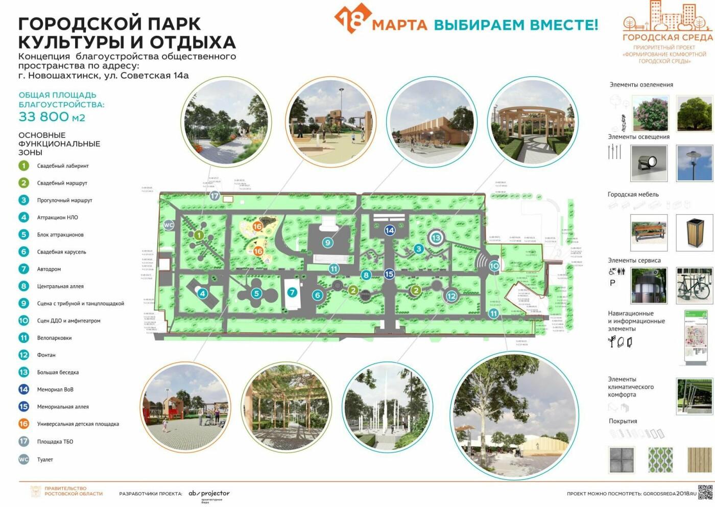 Замглавы Администрации проверил ход работ по ремонту городского парка в Новошахтинске, фото-2