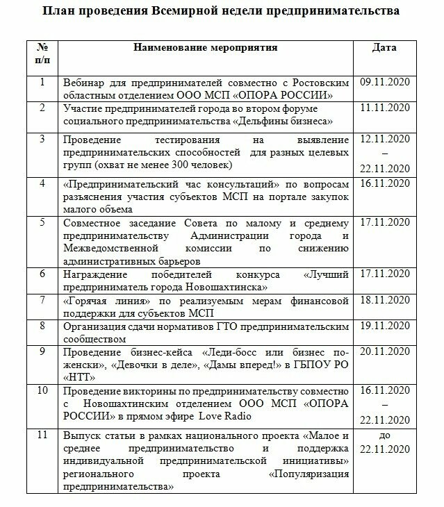 В Новошахтинске стартует Всемирная неделя предпринимательства, фото-1